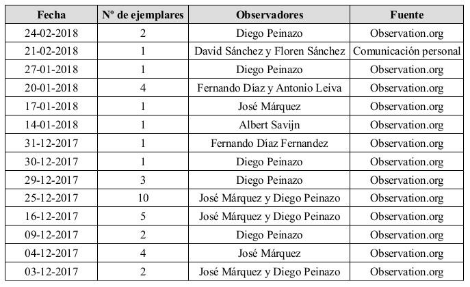 tabla 1 (1)